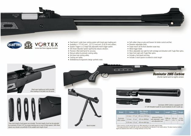 Обзор пневматической винтовки Хатсан Доминатор 200S