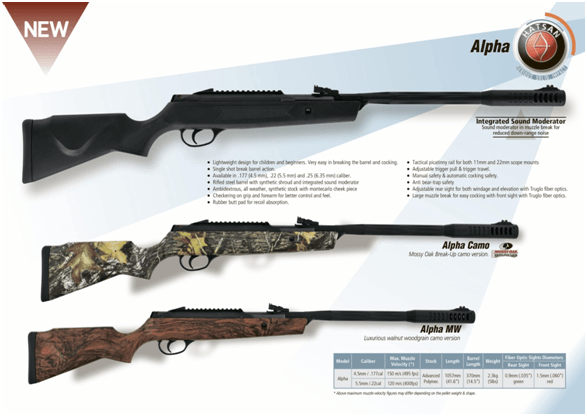 Обзор пневматической винтовки Хатсан Страйкер Альфа