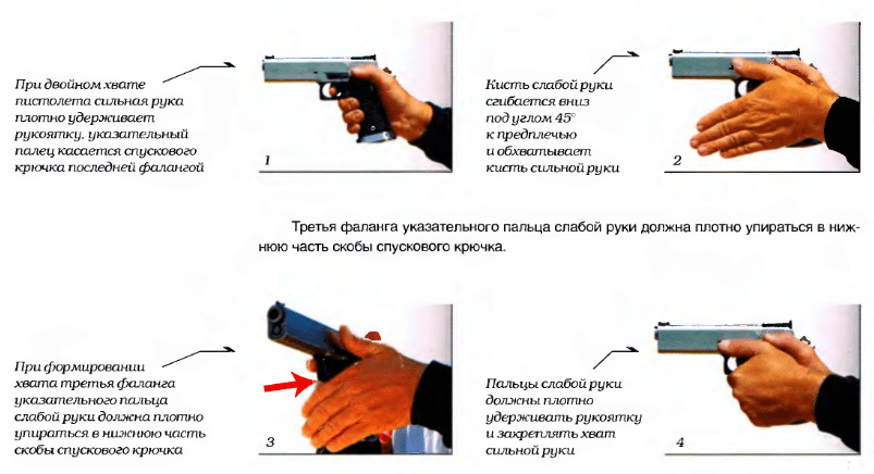 Хват (удержание) пистолета