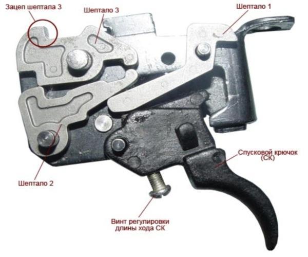 Разборка пневматической винтовки Хатсан 85