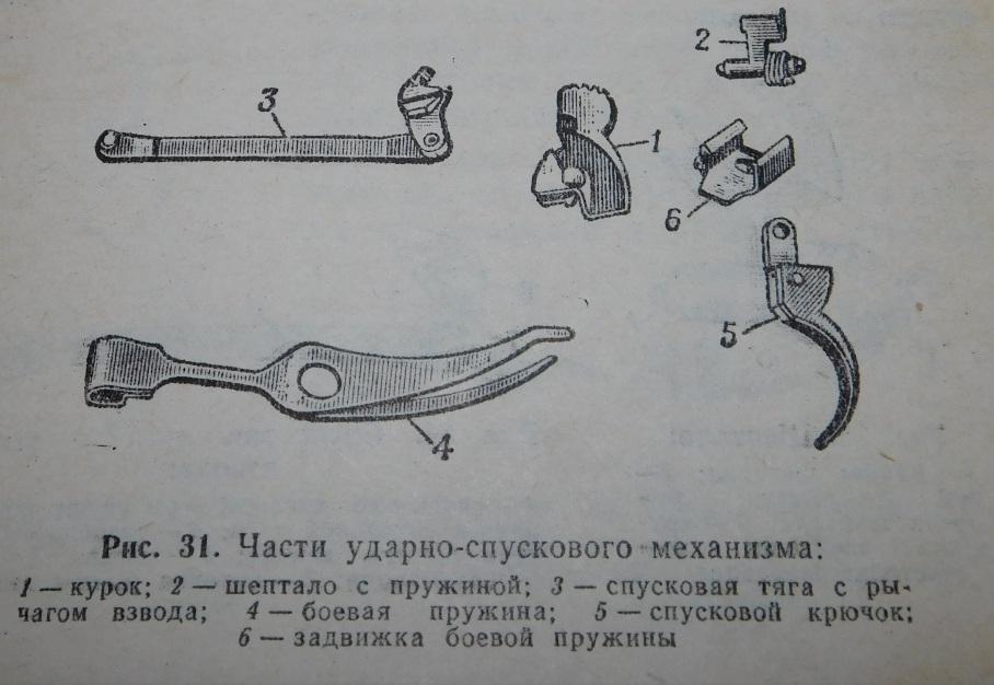 Ударно-спусковой механизм МР 654К